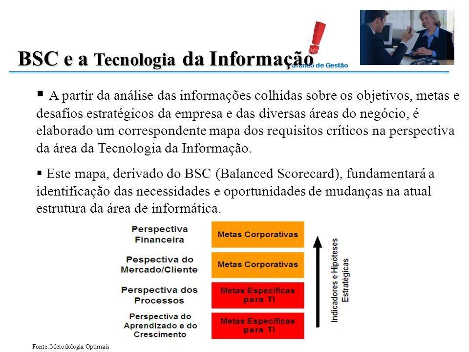 BSC e a Tecnologia da Informação