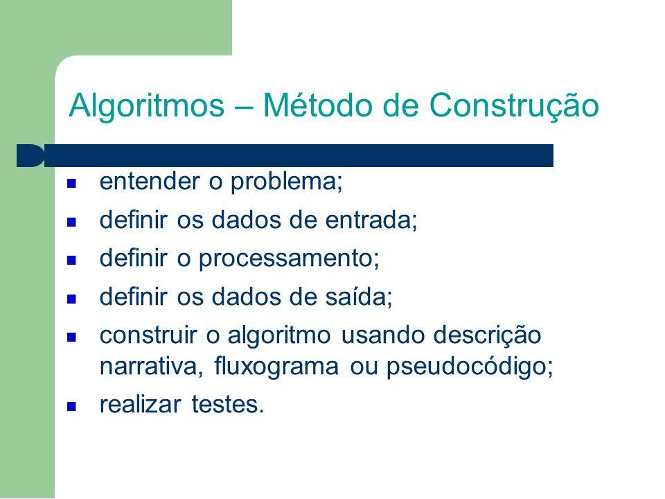 Algoritmos – Método de Construção