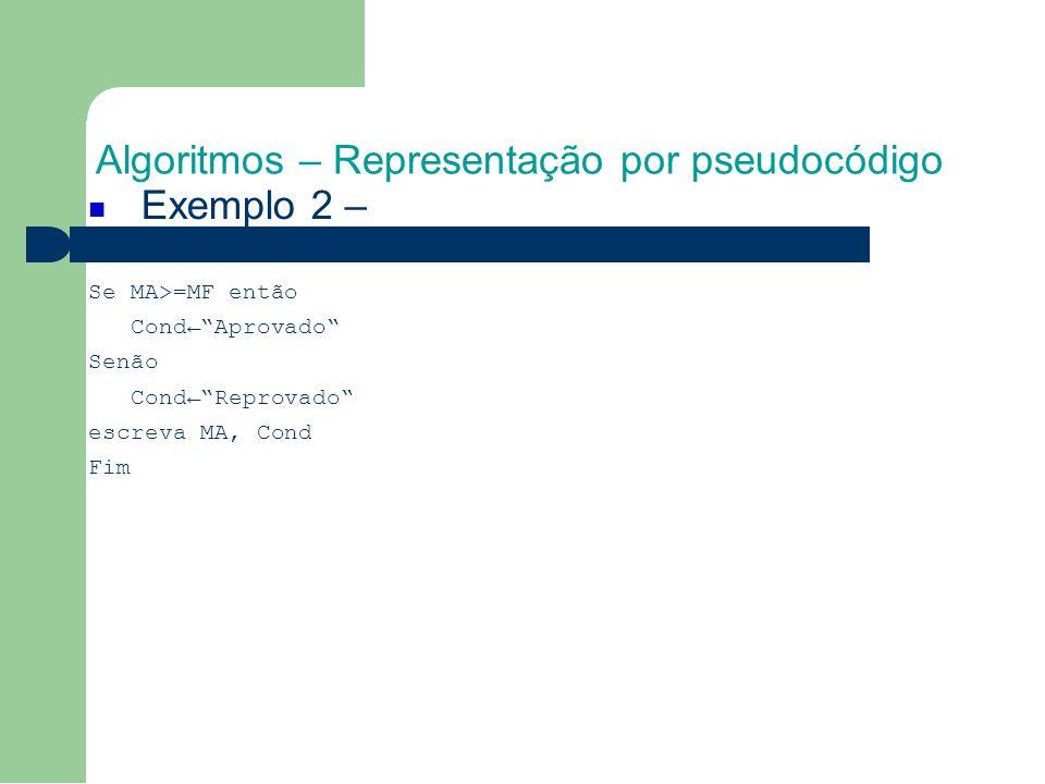 Algoritmos – Representação por pseudocódigo