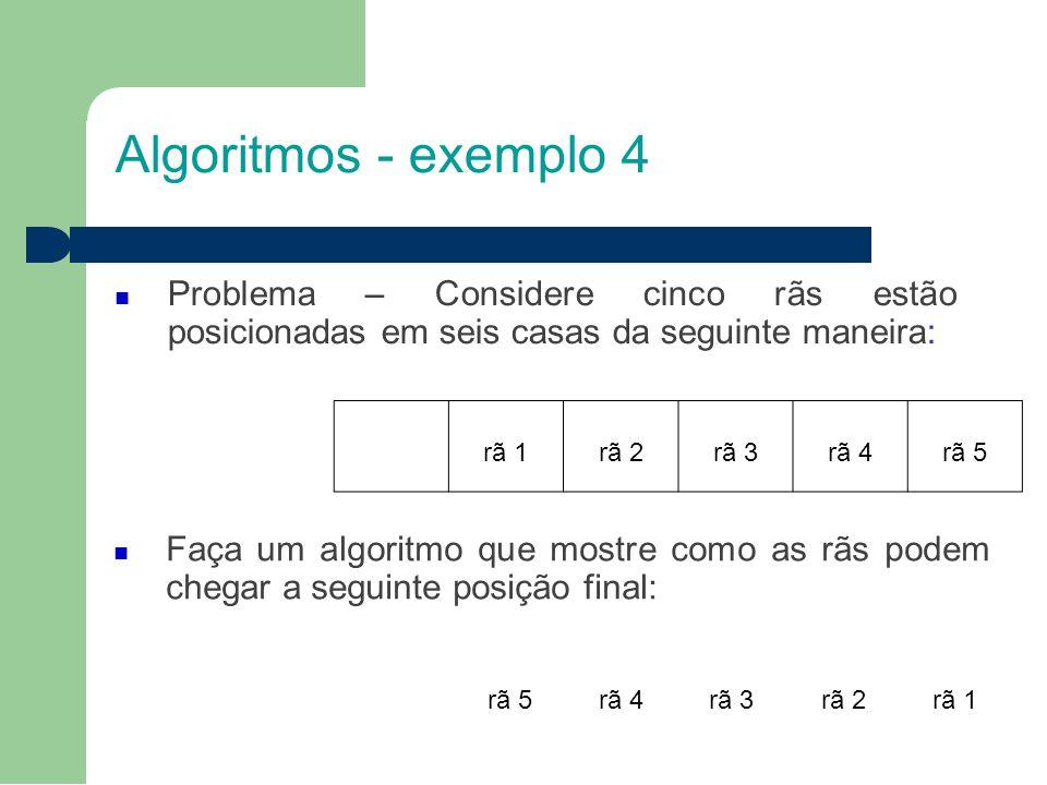 Algoritmos - exemplo 4 Problema – Considere cinco rãs estão posicionadas em seis casas da seguinte maneira: