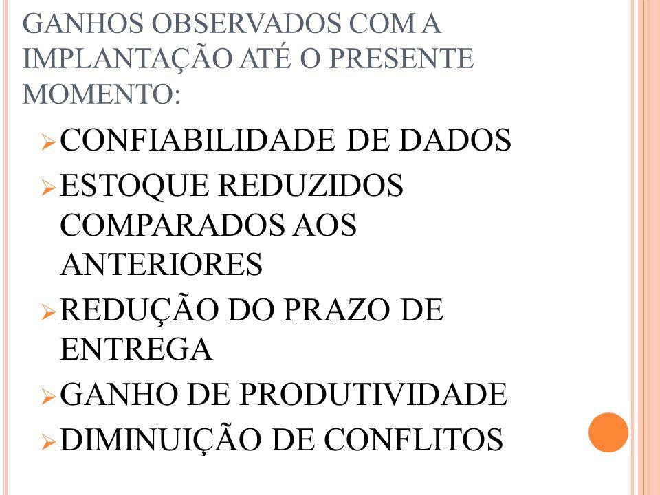GANHOS OBSERVADOS COM A IMPLANTAÇÃO ATÉ O PRESENTE MOMENTO: