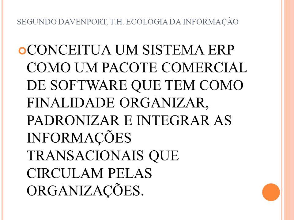 SEGUNDO DAVENPORT, T.H. ECOLOGIA DA INFORMAÇÃO