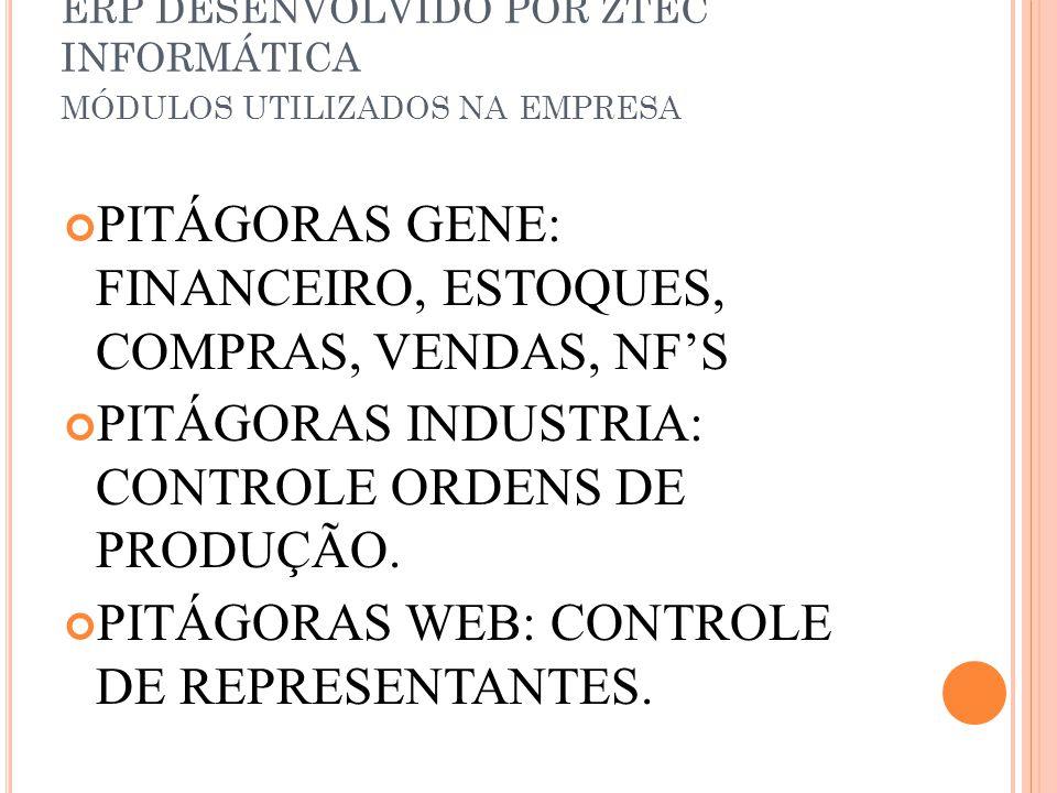 ERP DESENVOLVIDO POR ZTEC INFORMÁTICA módulos utilizados na empresa