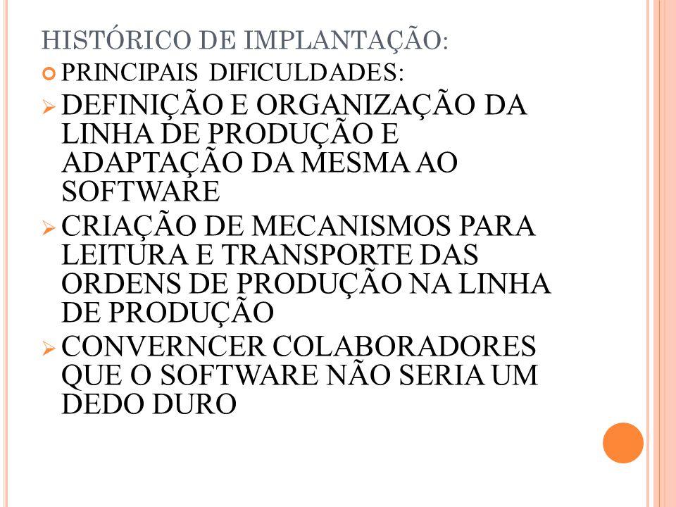 HISTÓRICO DE IMPLANTAÇÃO: