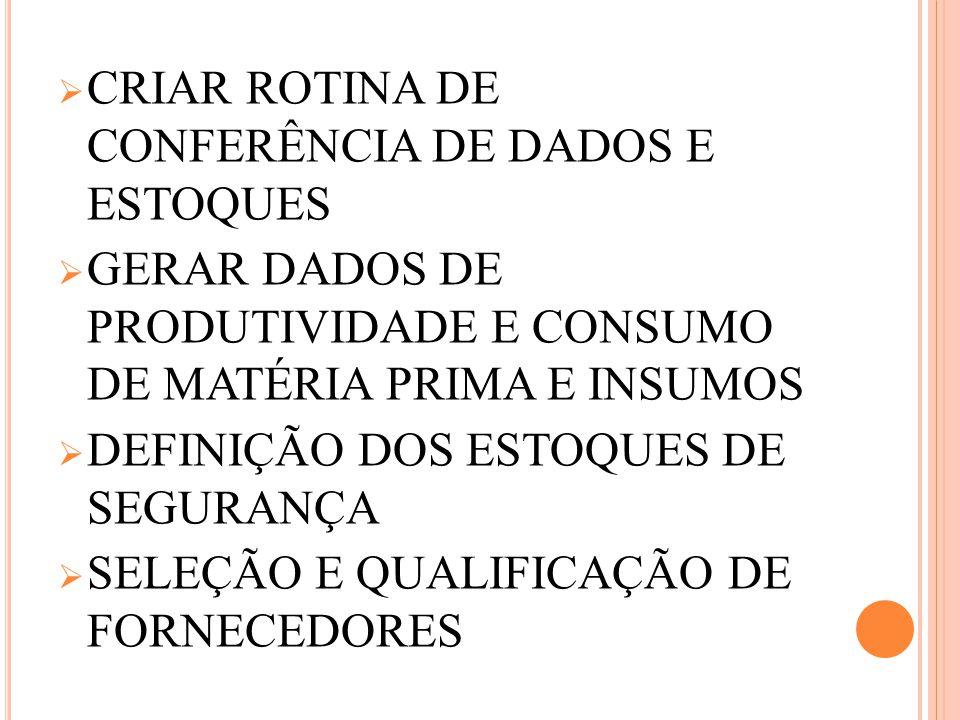 CRIAR ROTINA DE CONFERÊNCIA DE DADOS E ESTOQUES
