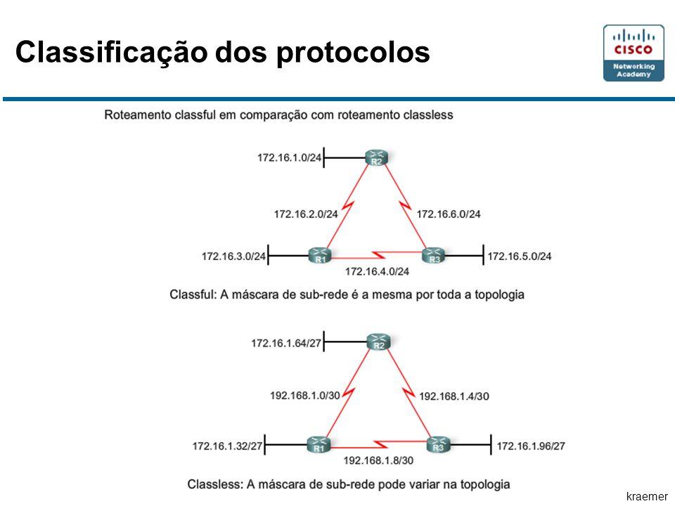 Classificação dos protocolos