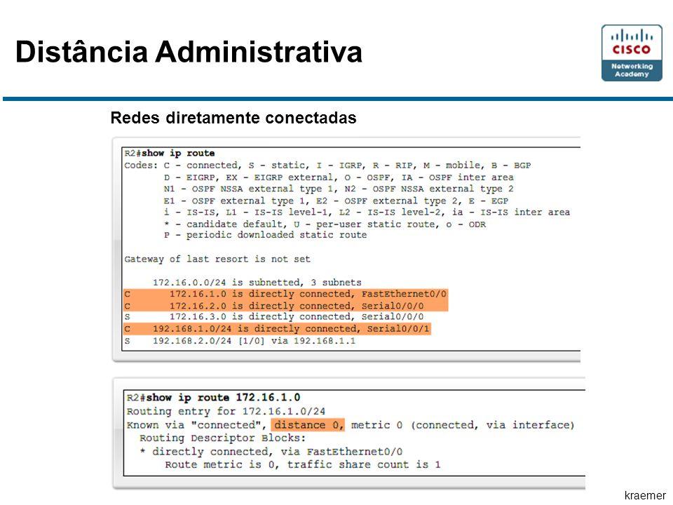 Distância Administrativa