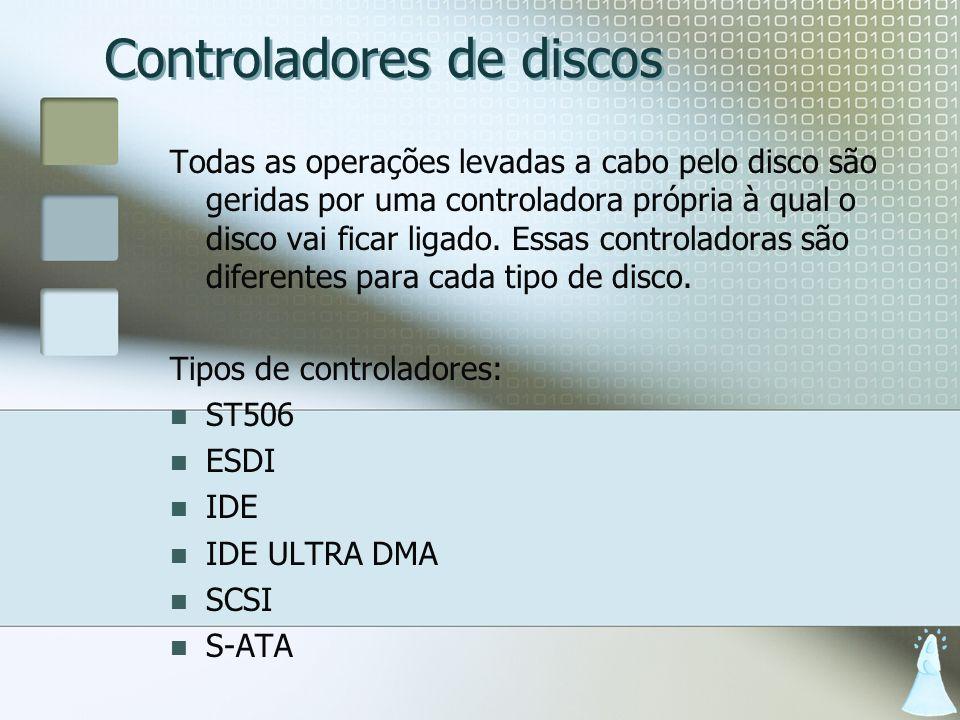 Controladores de discos