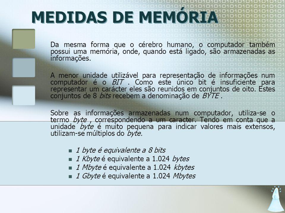MEDIDAS DE MEMÓRIA