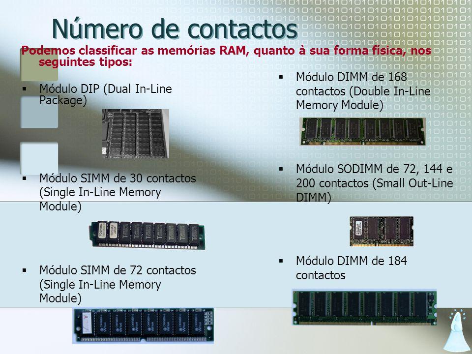 Número de contactos Podemos classificar as memórias RAM, quanto à sua forma física, nos seguintes tipos: