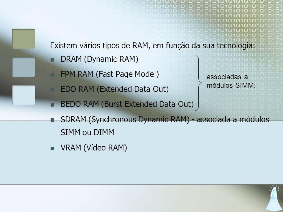 Existem vários tipos de RAM, em função da sua tecnologia: