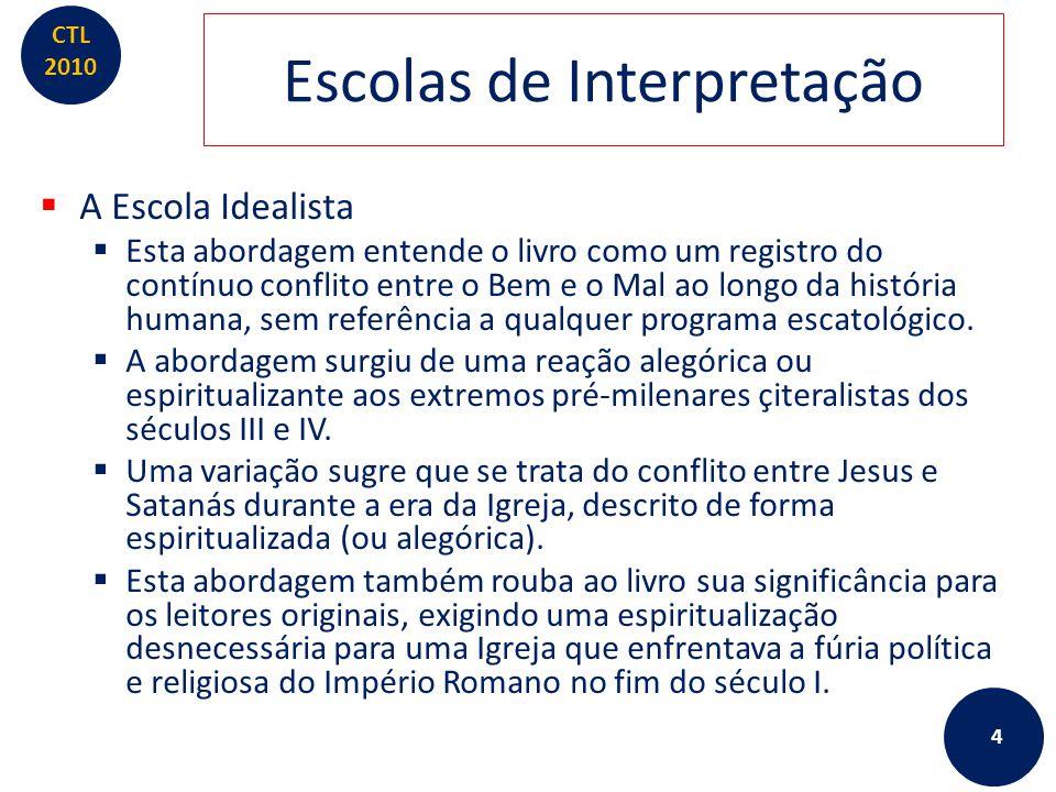 Escolas de Interpretação