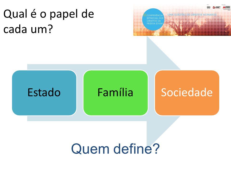 Qual é o papel de cada um Estado Família Sociedade Quem define