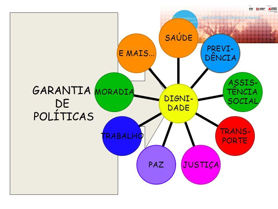 GARANTIA DE POLÍTICAS
