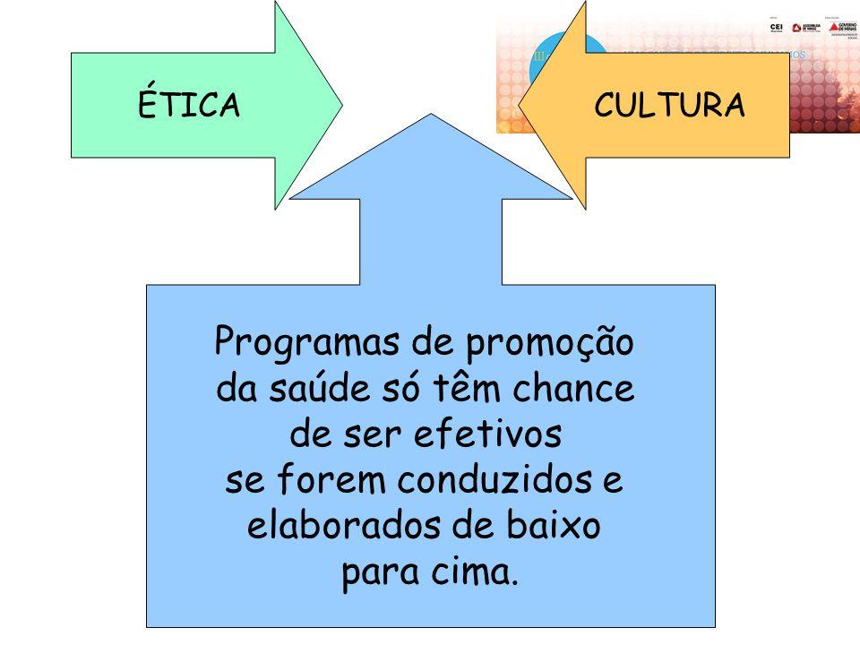 Programas de promoção da saúde só têm chance de ser efetivos