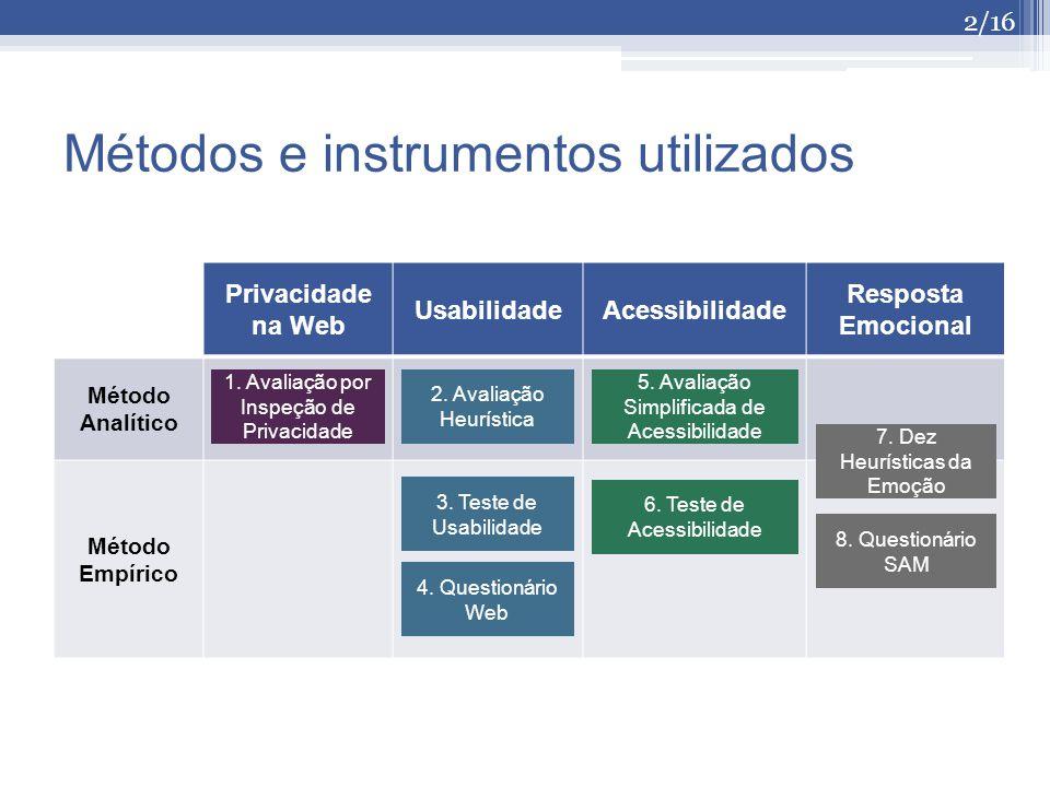 Métodos e instrumentos utilizados