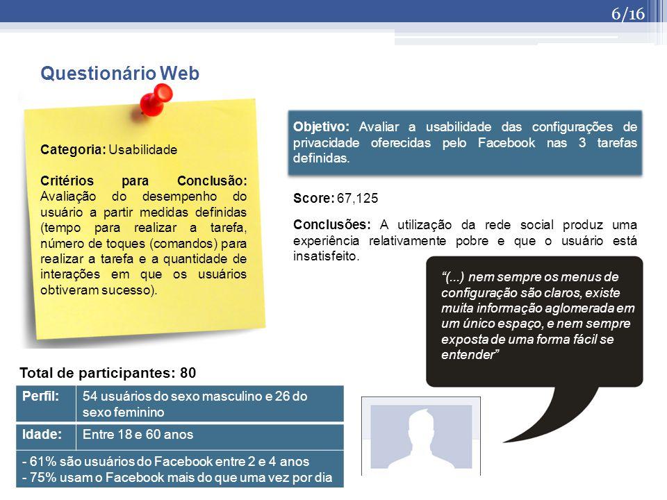 Questionário Web Total de participantes: 80