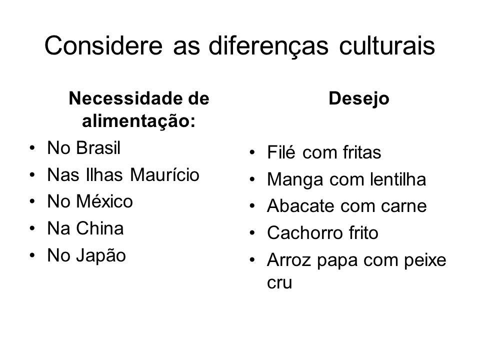 Considere as diferenças culturais