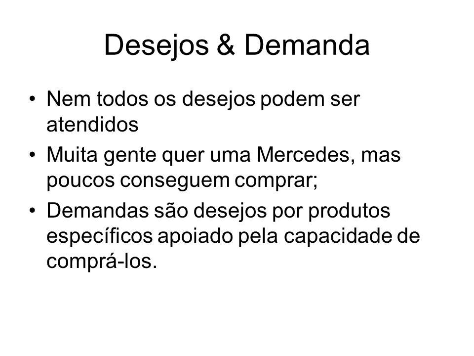 Desejos & Demanda Nem todos os desejos podem ser atendidos