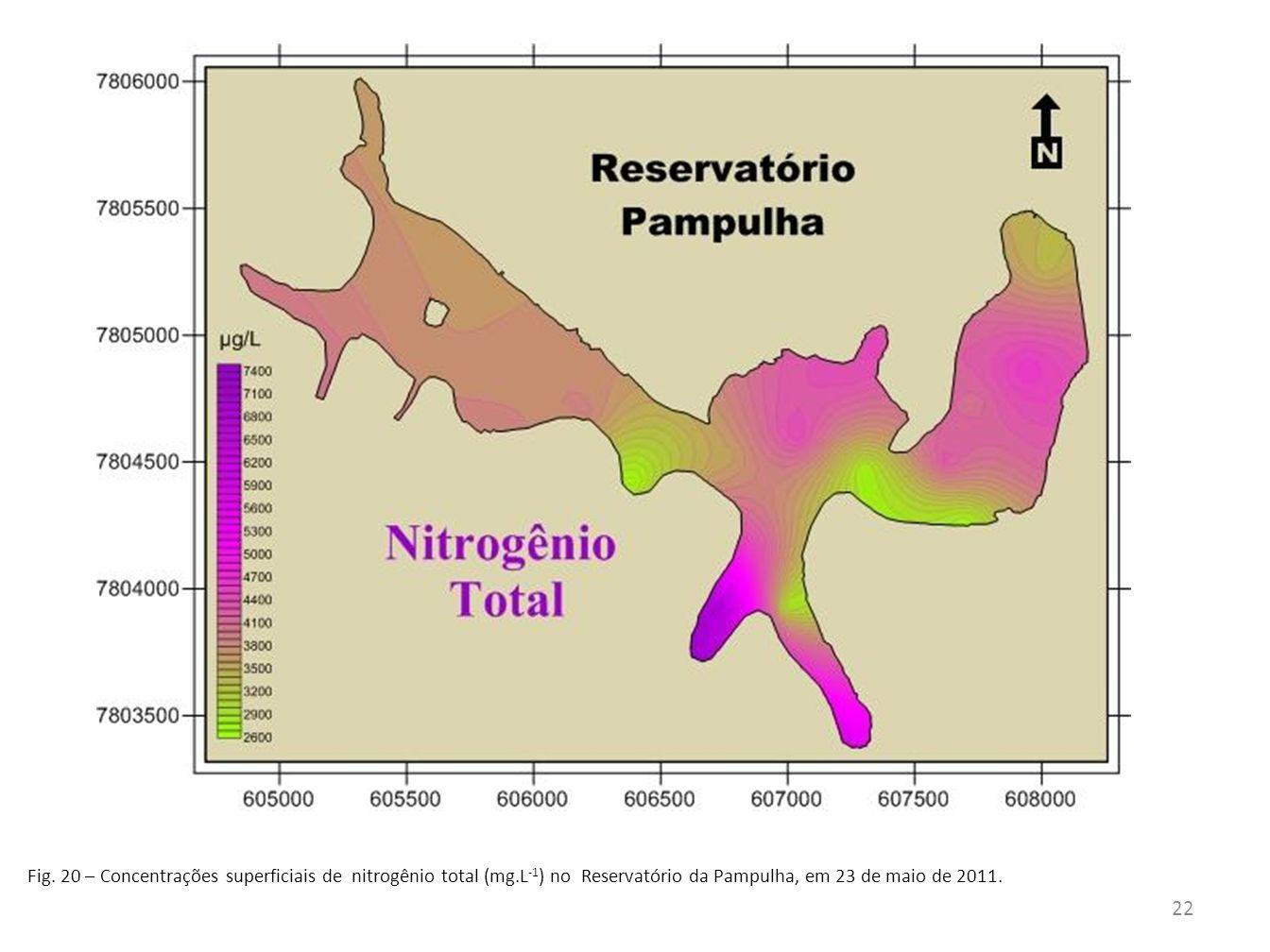 Fig. 20 – Concentrações superficiais de nitrogênio total (mg