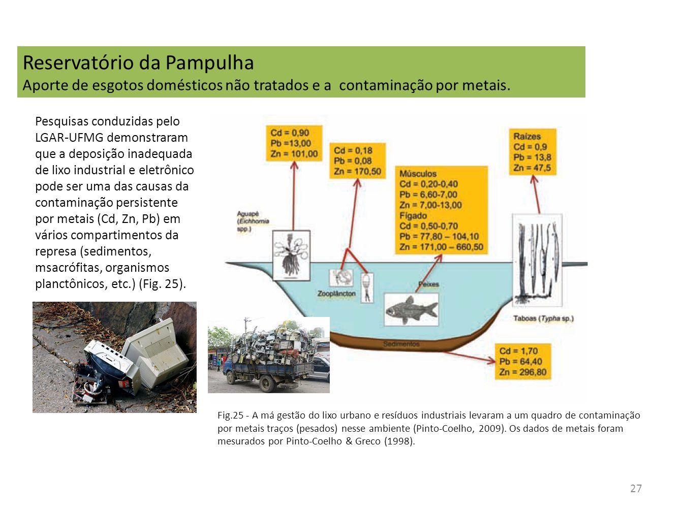 Reservatório da Pampulha