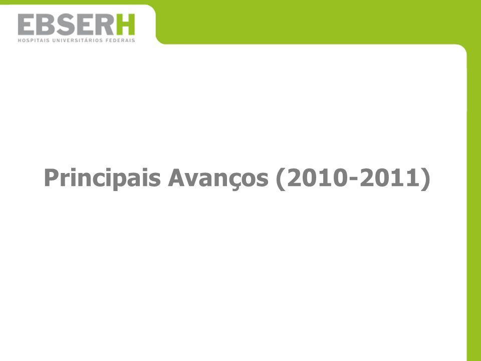 Principais Avanços (2010-2011)