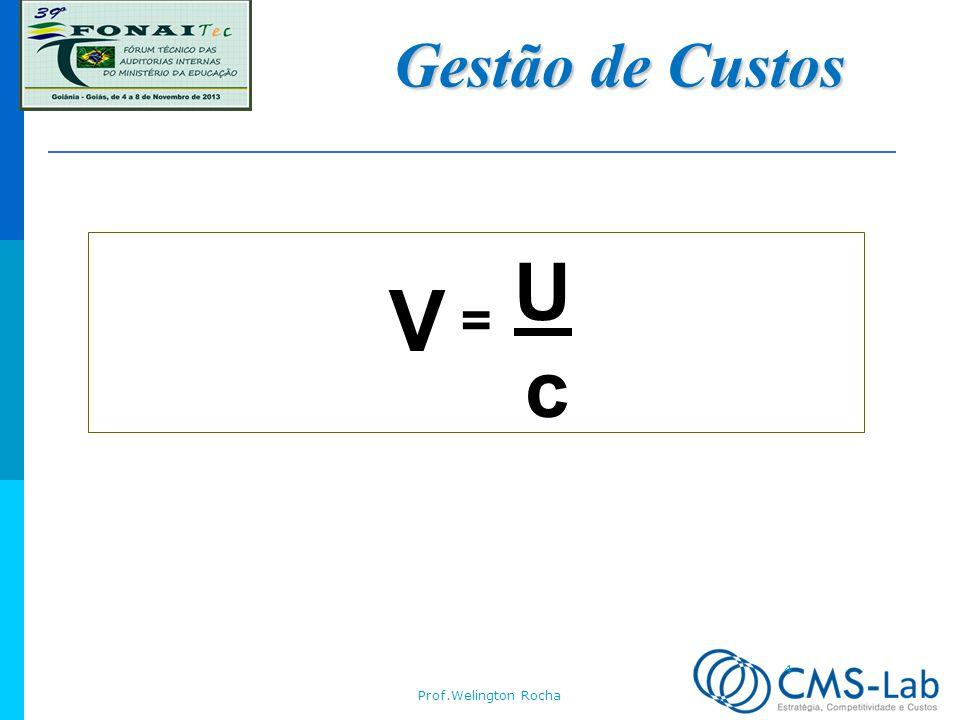 Gestão de Custos V = U c Prof.Welington Rocha