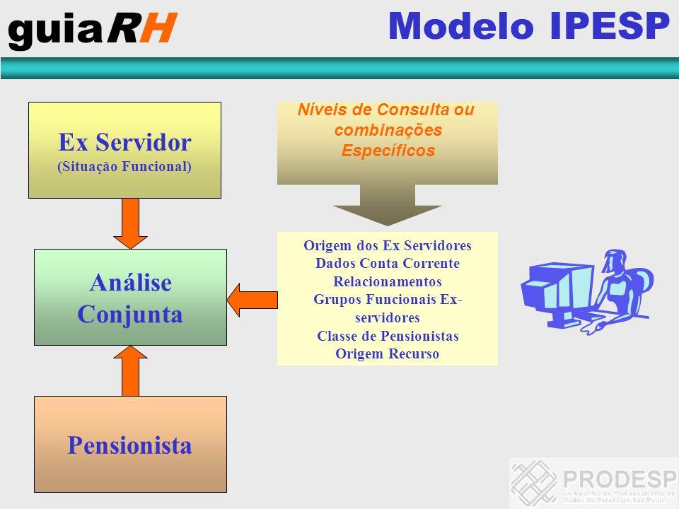 guiaRH Modelo IPESP Ex Servidor Análise Conjunta Pensionista