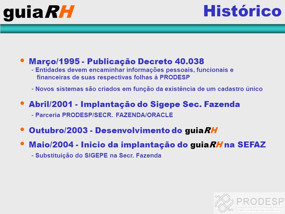 guiaRH Histórico Março/1995 - Publicação Decreto 40.038