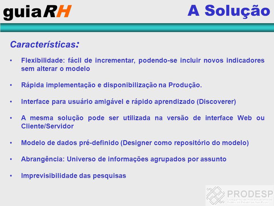 guiaRH A Solução Características: