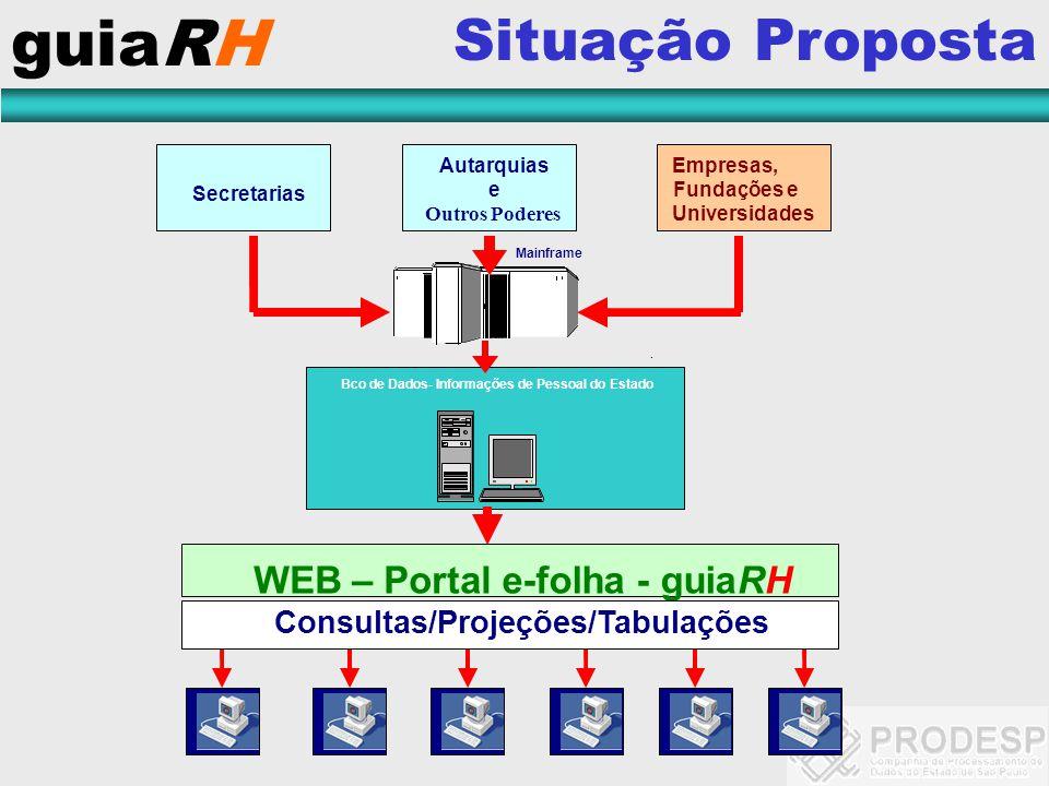 guiaRH Situação Proposta WEB – Portal e-folha - guia R H