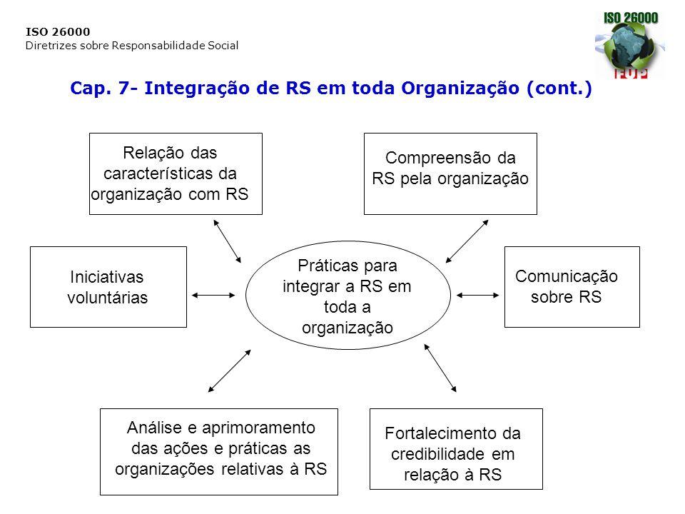 Cap. 7- Integração de RS em toda Organização (cont.)