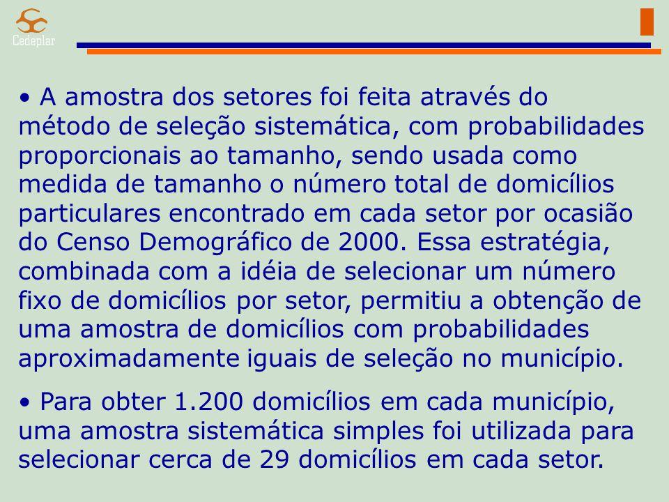 A amostra dos setores foi feita através do método de seleção sistemática, com probabilidades proporcionais ao tamanho, sendo usada como medida de tamanho o número total de domicílios particulares encontrado em cada setor por ocasião do Censo Demográfico de 2000. Essa estratégia, combinada com a idéia de selecionar um número fixo de domicílios por setor, permitiu a obtenção de uma amostra de domicílios com probabilidades aproximadamente iguais de seleção no município.