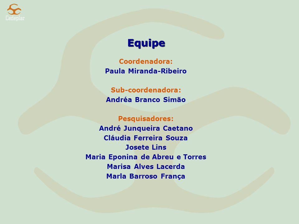 Equipe Coordenadora: Paula Miranda-Ribeiro Sub-coordenadora: