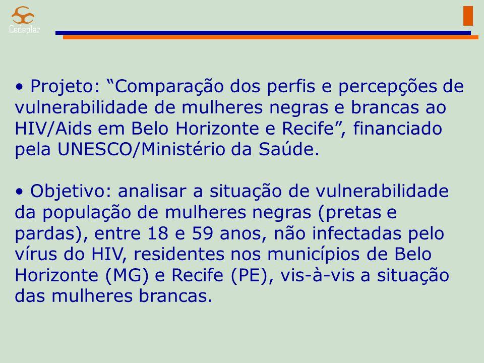 Projeto: Comparação dos perfis e percepções de vulnerabilidade de mulheres negras e brancas ao HIV/Aids em Belo Horizonte e Recife , financiado pela UNESCO/Ministério da Saúde.
