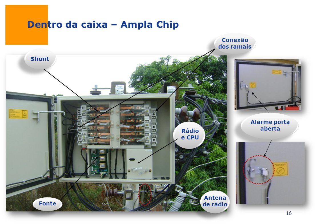 Dentro da caixa – Ampla Chip