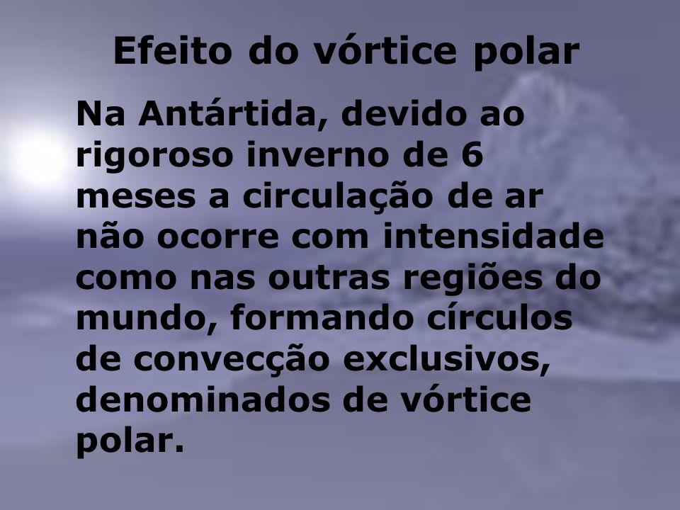 Efeito do vórtice polar