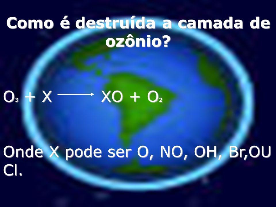 Como é destruída a camada de ozônio