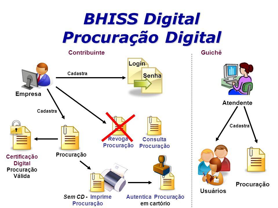 BHISS Digital Procuração Digital