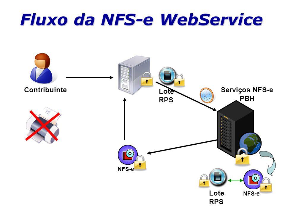 Fluxo da NFS-e WebService