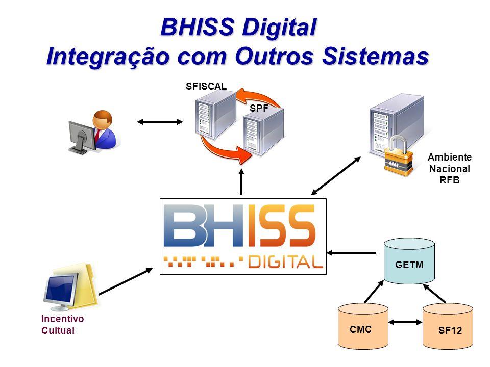 BHISS Digital Integração com Outros Sistemas