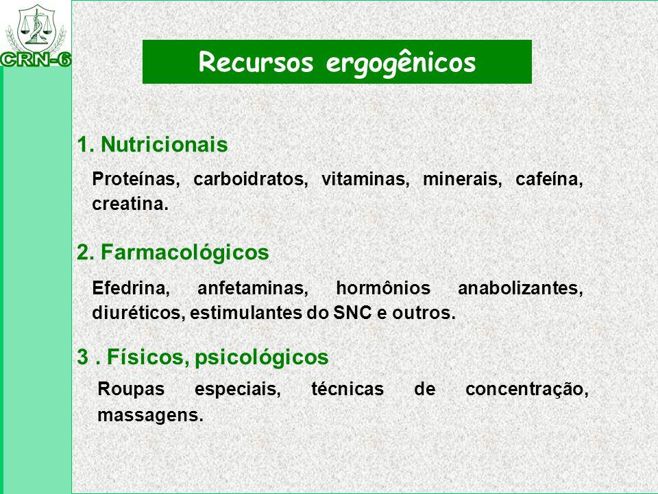 Recursos ergogênicos 1. Nutricionais 2. Farmacológicos