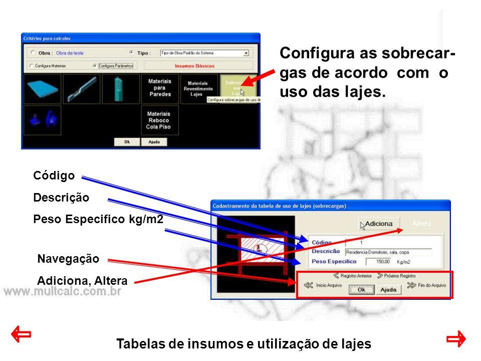 Configura as sobrecar-gas de acordo com o uso das lajes.