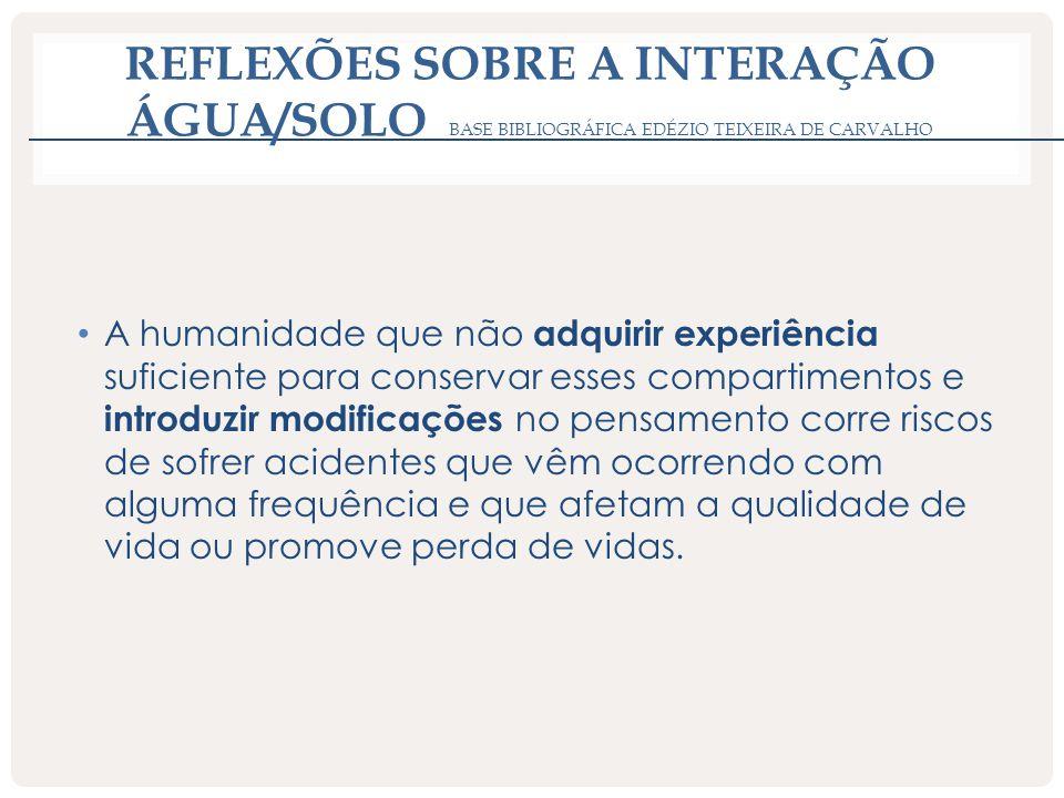 Reflexões sobre a interação água/solo Base bibliográfica Edézio Teixeira de Carvalho
