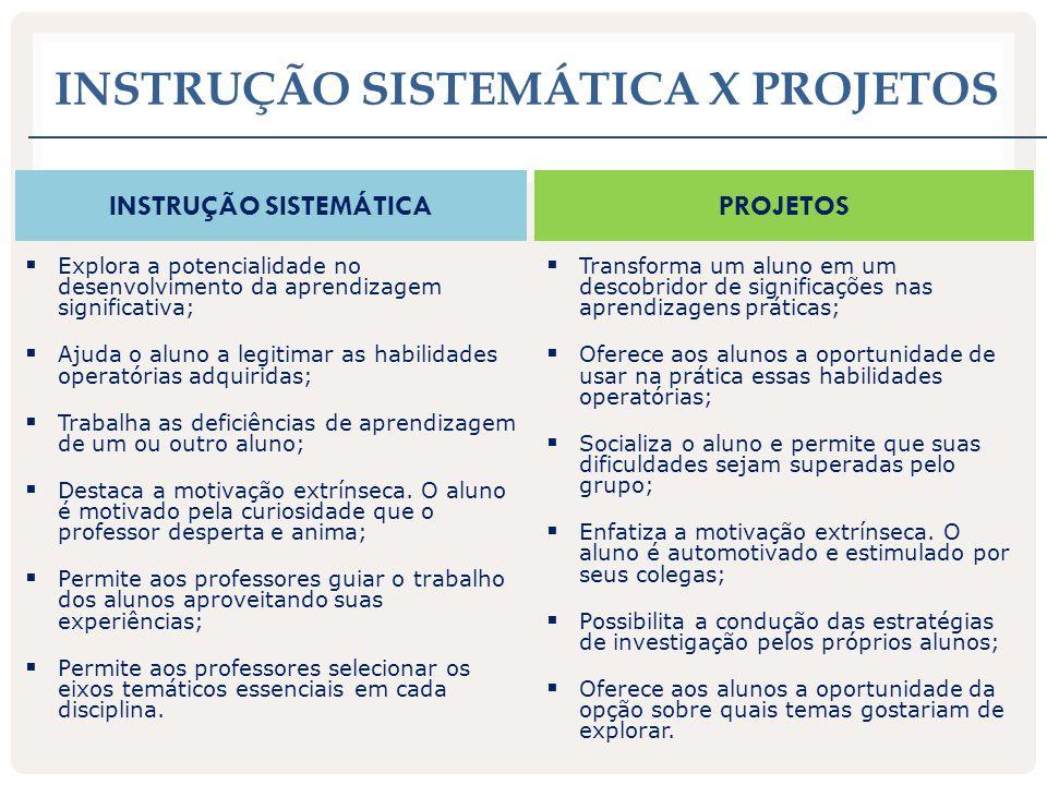 Instrução sistemática X Projetos