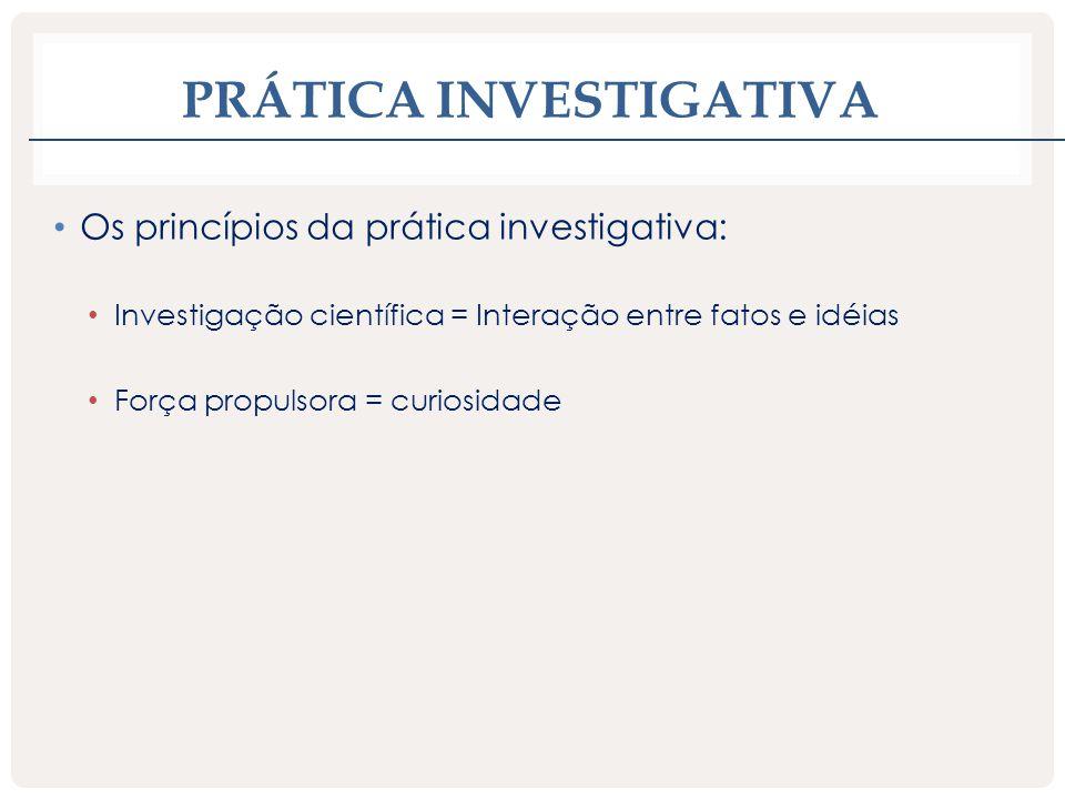 Prática investigativa