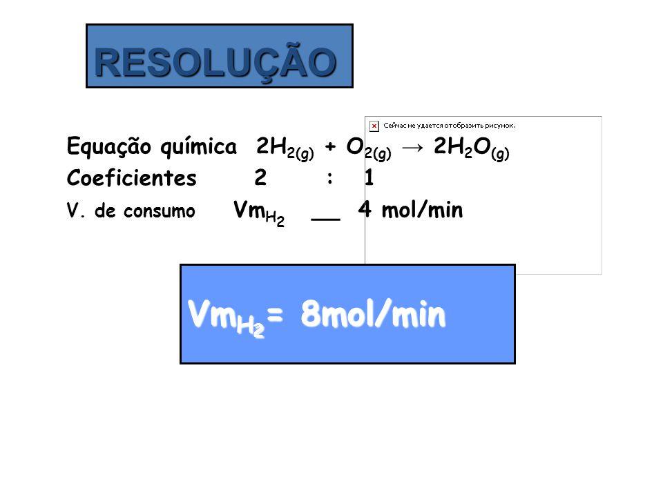 RESOLUÇÃO VmH2= 8mol/min Equação química 2H2(g) + O2(g) → 2H2O(g)