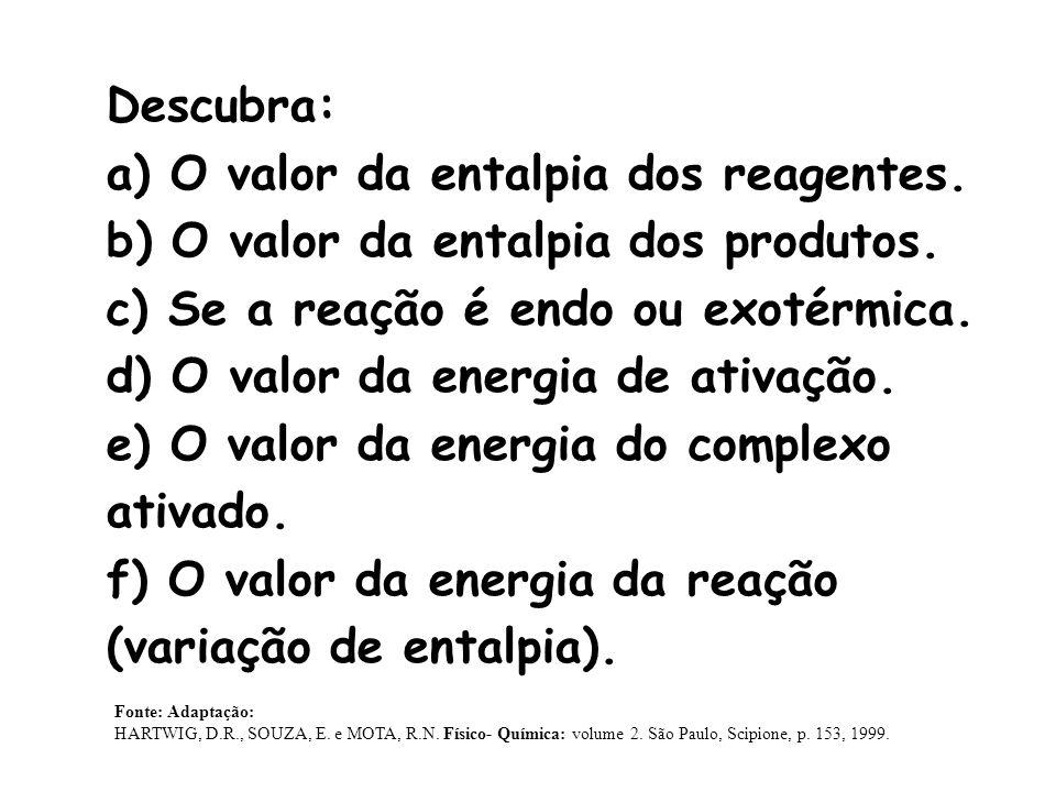 a) O valor da entalpia dos reagentes.