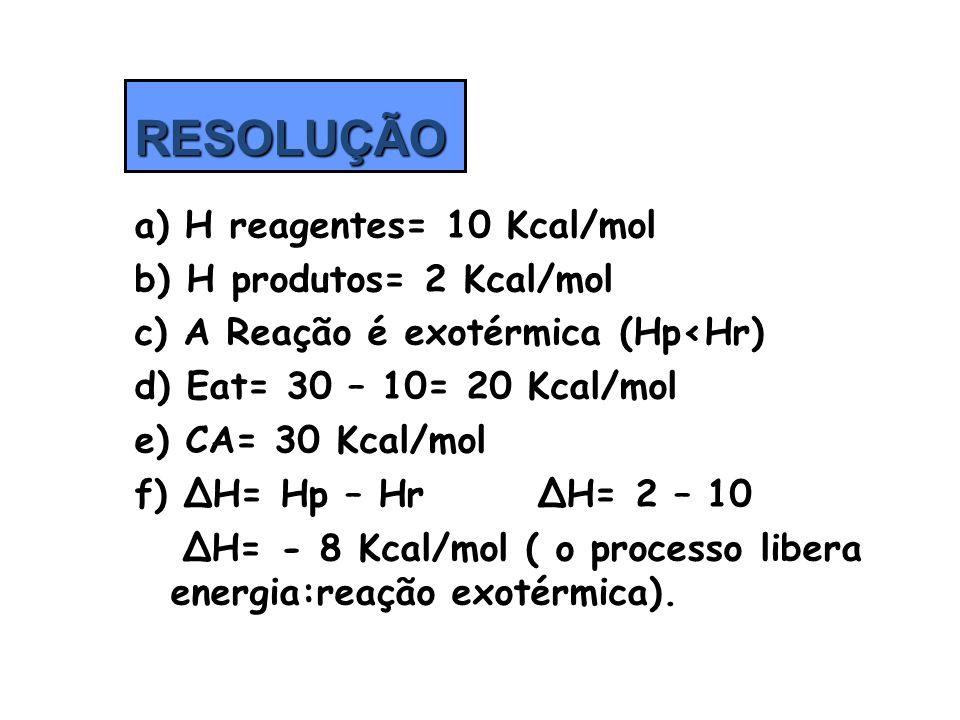 RESOLUÇÃO a) H reagentes= 10 Kcal/mol b) H produtos= 2 Kcal/mol