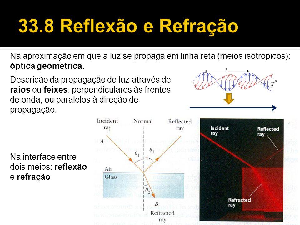33.8 Reflexão e Refração Na aproximação em que a luz se propaga em linha reta (meios isotrópicos): óptica geométrica.
